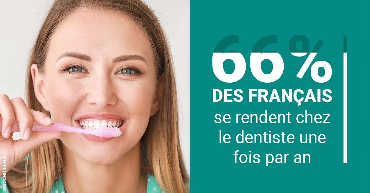 https://www.dentiste-bruxelles-iovleff.be/66 % des Français 2