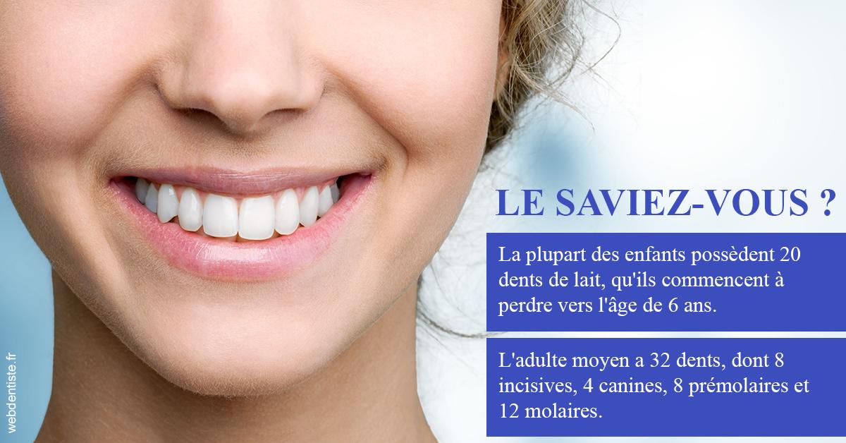 https://www.dentiste-bruxelles-iovleff.be/Dents de lait 1